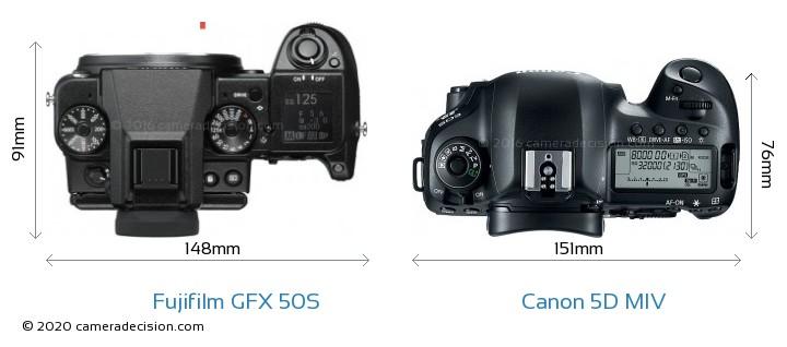 Fujifilm GFX 50S vs Canon 5D MIV Camera Size Comparison - Top View