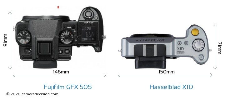 Fujifilm GFX 50S vs Hasselblad X1D Camera Size Comparison - Top View