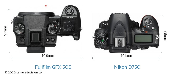 Fujifilm GFX 50S vs Nikon D750 Camera Size Comparison - Top View