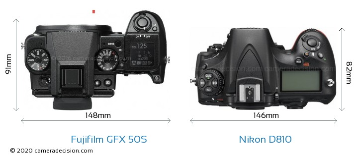 Fujifilm GFX 50S vs Nikon D810 Camera Size Comparison - Top View
