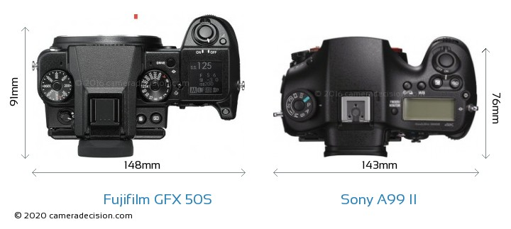 Fujifilm GFX 50S vs Sony A99 II Camera Size Comparison - Top View