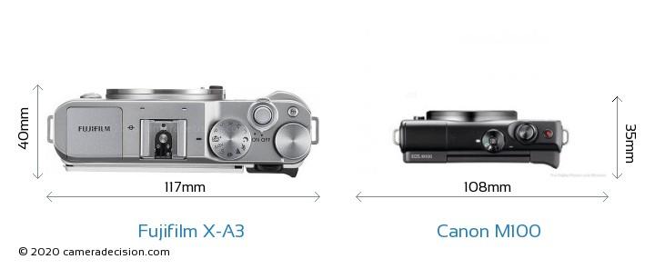 Fujifilm X-A3 vs Canon M100 Camera Size Comparison - Top View