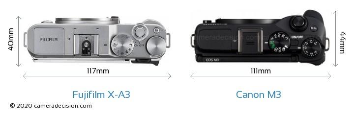 Fujifilm X-A3 vs Canon M3 Camera Size Comparison - Top View