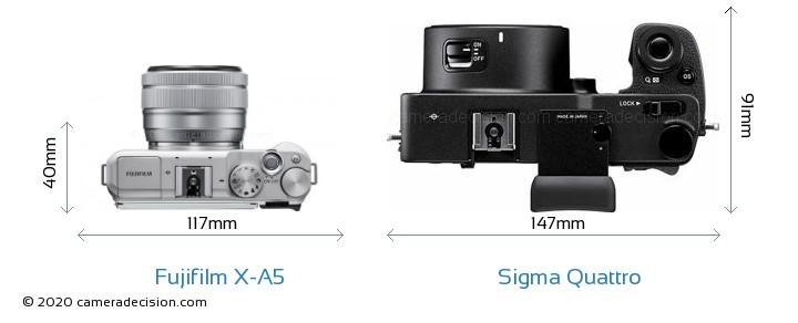 Fujifilm X-A5 vs Sigma Quattro Camera Size Comparison - Top View