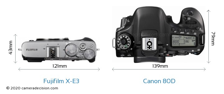 Fujifilm X-E3 vs Canon 80D Camera Size Comparison - Top View