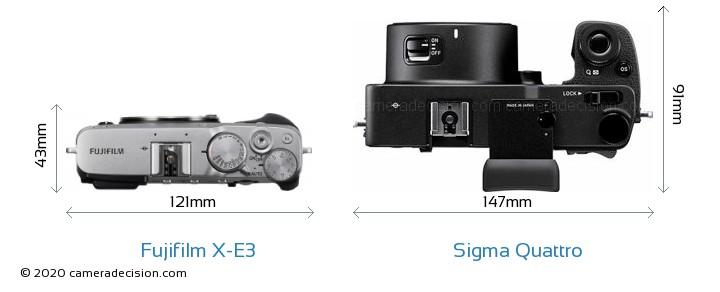 Fujifilm X-E3 vs Sigma Quattro Camera Size Comparison - Top View