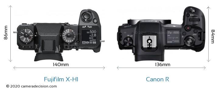 Fujifilm X-H1 vs Canon R Camera Size Comparison - Top View