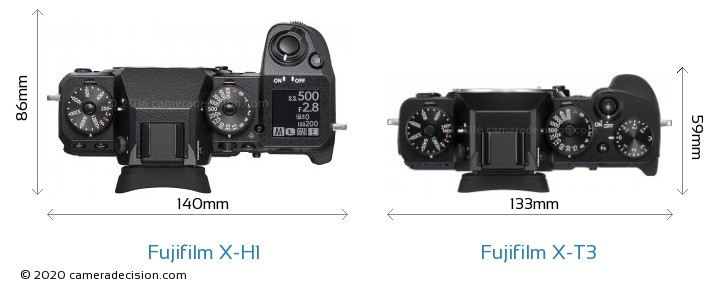 Fujifilm X-H1 vs Fujifilm X-T3 Camera Size Comparison - Top View