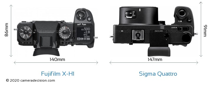 Fujifilm X-H1 vs Sigma Quattro Camera Size Comparison - Top View