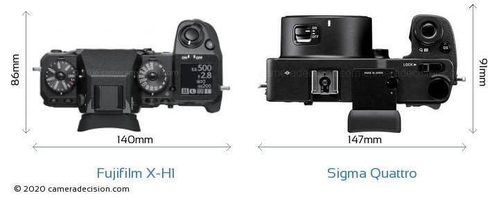 Fujifilm X-H1 vs Sigma Quattro Camera Size Comparison - Top View