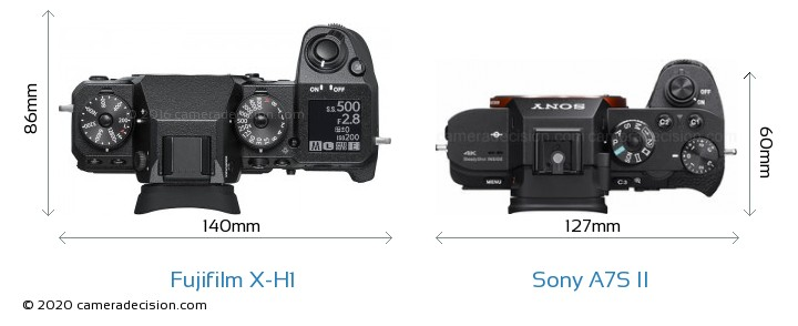Fujifilm X-H1 vs Sony A7S II Camera Size Comparison - Top View