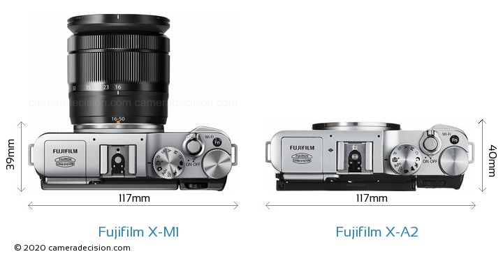 Fujifilm X-M1 vs Fujifilm X-A2 Camera Size Comparison - Top View