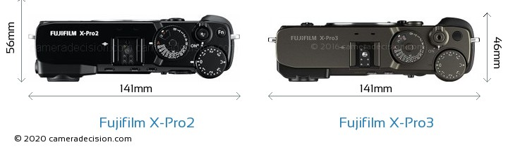 Fujifilm X-Pro2 vs Fujifilm X-Pro3 Camera Size Comparison - Top View