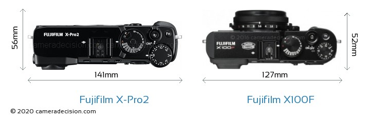 Fujifilm X-Pro2 vs Fujifilm X100F Camera Size Comparison - Top View