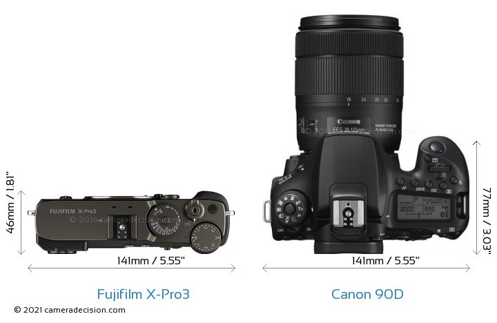 Fujifilm X-Pro3 vs Canon 90D Camera Size Comparison - Top View