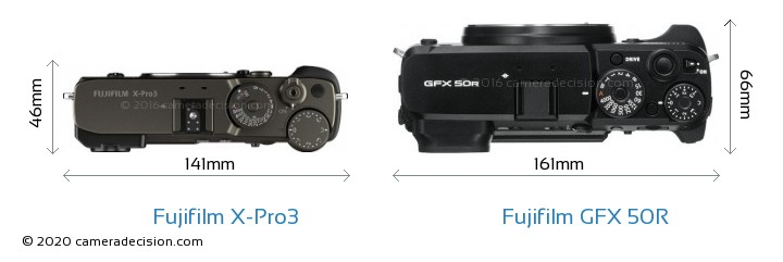 Fujifilm X-Pro3 vs Fujifilm GFX 50R Camera Size Comparison - Top View