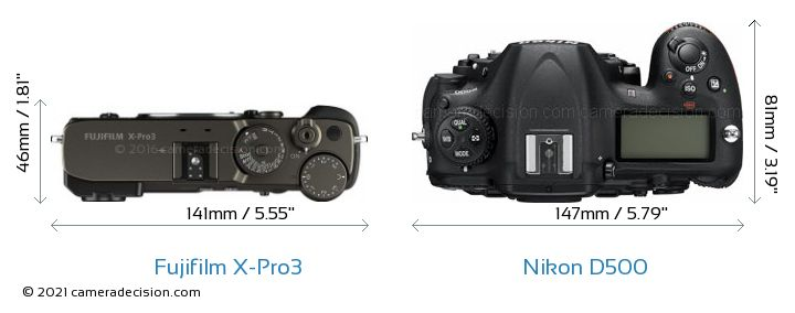 Fujifilm X-Pro3 vs Nikon D500 Camera Size Comparison - Top View