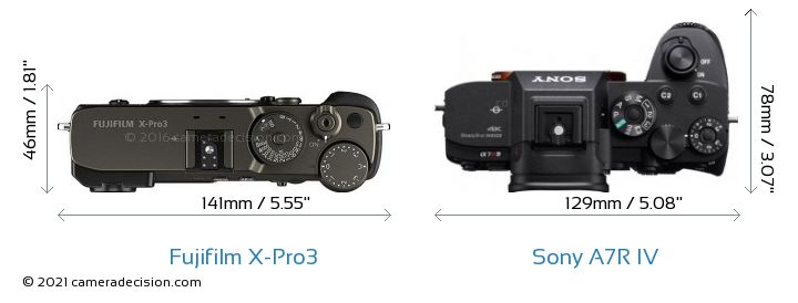 Fujifilm X-Pro3 vs Sony A7R IV Camera Size Comparison - Top View