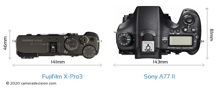 Fujifilm X-Pro3 vs Sony A77 II Camera Size Comparison - Top View