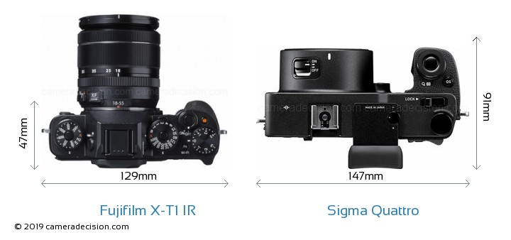 Fujifilm X-T1 IR vs Sigma Quattro Camera Size Comparison - Top View