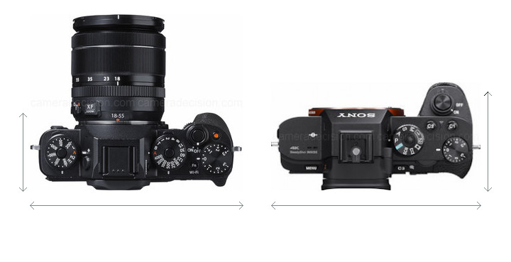 Fujifilm X-T1 vs Sony A7R II Camera Size Comparison - Top View