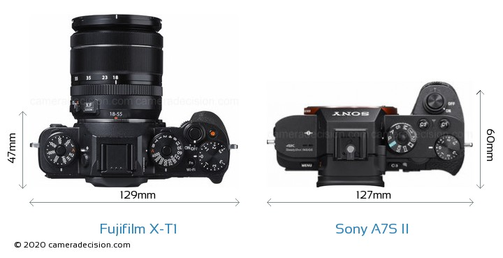 Fujifilm X-T1 vs Sony A7S II Camera Size Comparison - Top View
