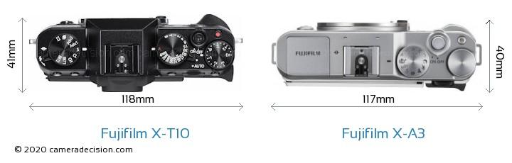 Fujifilm X-T10 vs Fujifilm X-A3 Camera Size Comparison - Top View