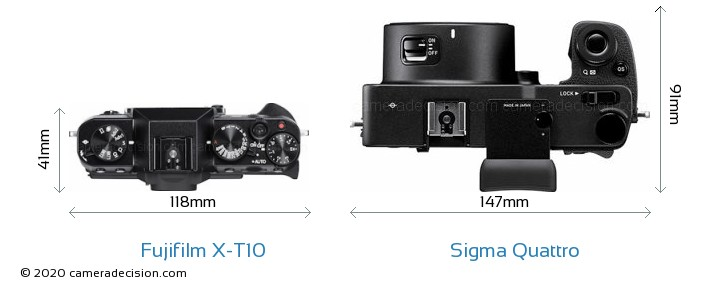 Fujifilm X-T10 vs Sigma Quattro Camera Size Comparison - Top View