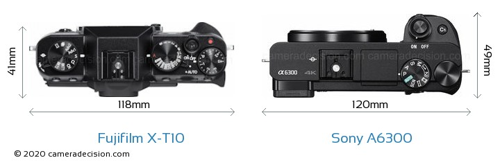 Fujifilm X-T10 vs Sony A6300 Camera Size Comparison - Top View