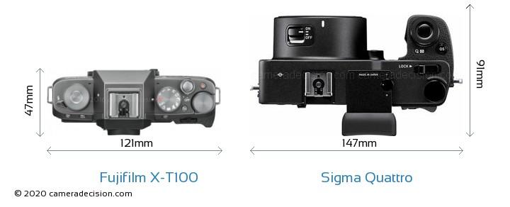 Fujifilm X-T100 vs Sigma Quattro Camera Size Comparison - Top View