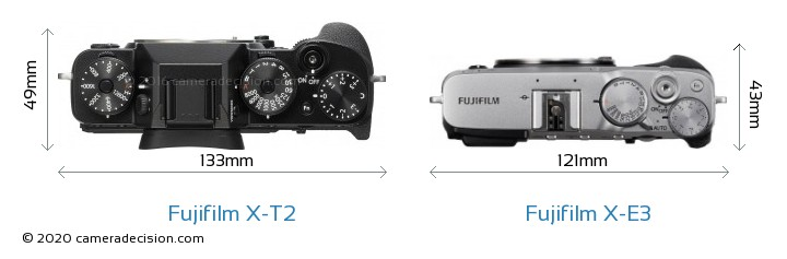Fujifilm X-T2 vs Fujifilm X-E3 Camera Size Comparison - Top View