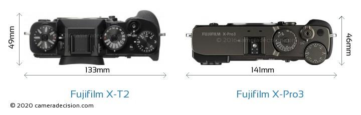 Fujifilm X-T2 vs Fujifilm X-Pro3 Camera Size Comparison - Top View
