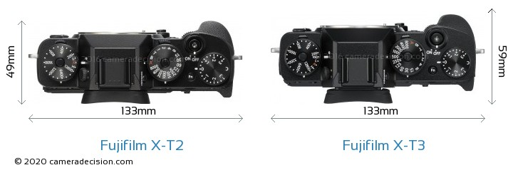 Fujifilm X-T2 vs Fujifilm X-T3 Camera Size Comparison - Top View
