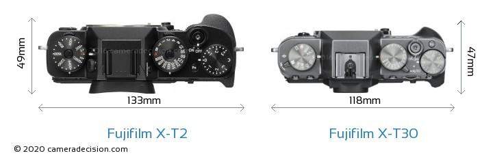 Fujifilm X-T2 vs Fujifilm X-T30 Camera Size Comparison - Top View