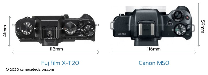 Fujifilm X-T20 vs Canon M50 Camera Size Comparison - Top View