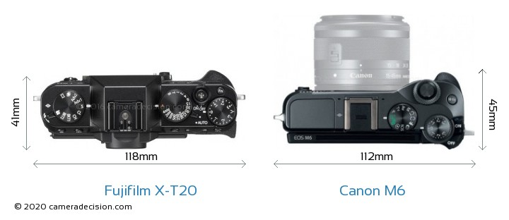 Fujifilm X-T20 vs Canon M6 Camera Size Comparison - Top View