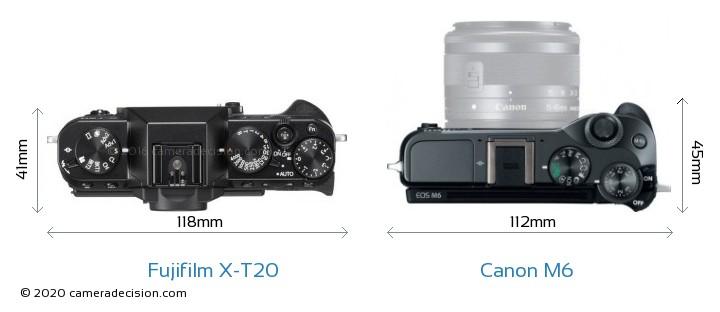 Fujifilm X-T20 vs Canon M6 Camera Size Comparison - Top View