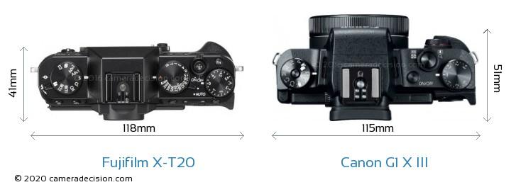 Fujifilm X-T20 vs Canon G1 X III Camera Size Comparison - Top View