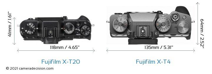 Fujifilm X-T20 vs Fujifilm X-T4 Camera Size Comparison - Top View