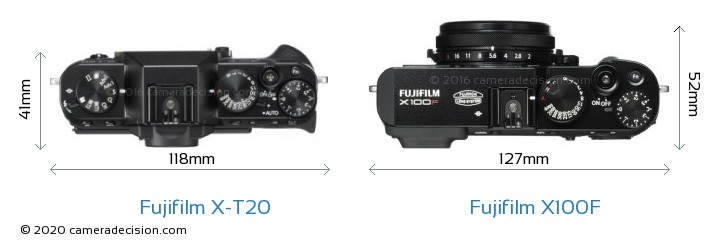 Fujifilm X-T20 vs Fujifilm X100F Camera Size Comparison - Top View
