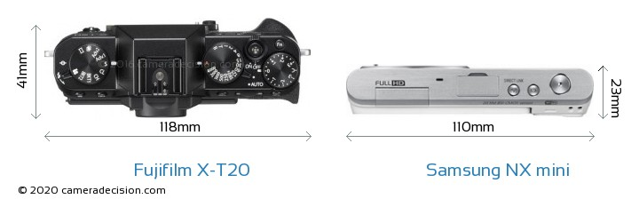 Fujifilm X-T20 vs Samsung NX mini Camera Size Comparison - Top View