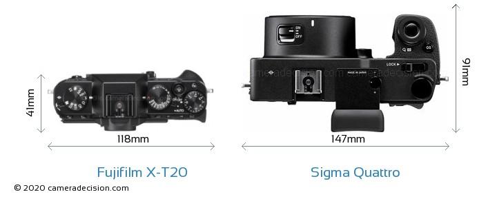 Fujifilm X-T20 vs Sigma Quattro Camera Size Comparison - Top View
