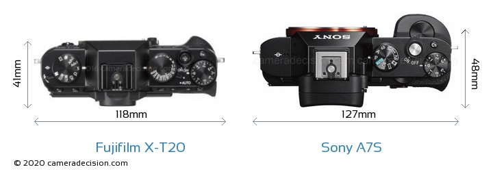 Fujifilm X-T20 vs Sony A7S Camera Size Comparison - Top View
