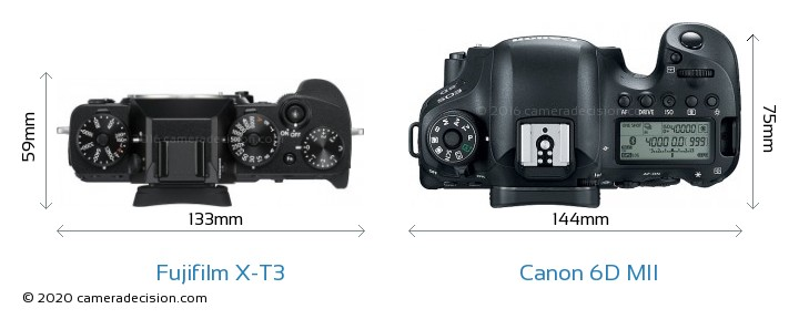 Fujifilm X-T3 vs Canon 6D MII Camera Size Comparison - Top View