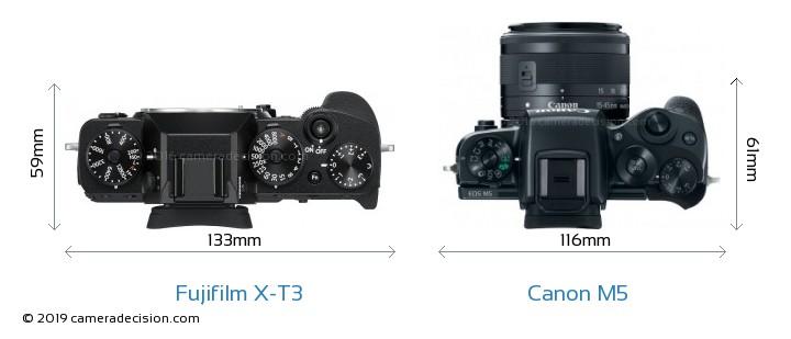 Fujifilm X-T3 vs Canon M5 Camera Size Comparison - Top View