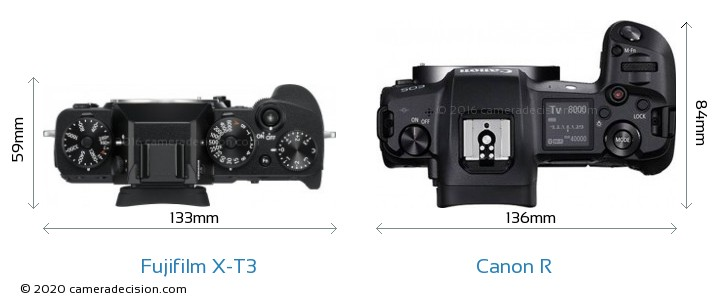 Fujifilm X-T3 vs Canon R Camera Size Comparison - Top View