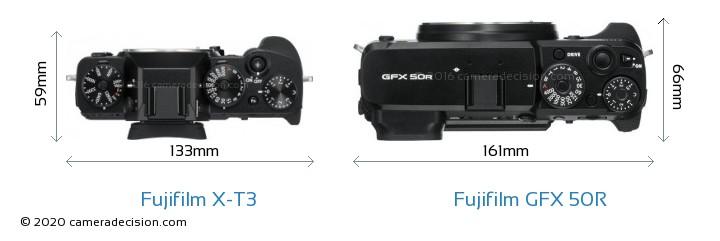 Fujifilm X-T3 vs Fujifilm GFX 50R Camera Size Comparison - Top View