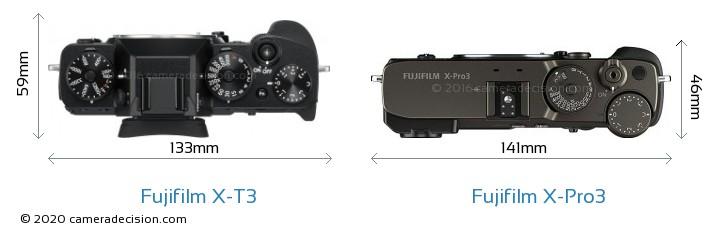 Fujifilm X-T3 vs Fujifilm X-Pro3 Camera Size Comparison - Top View