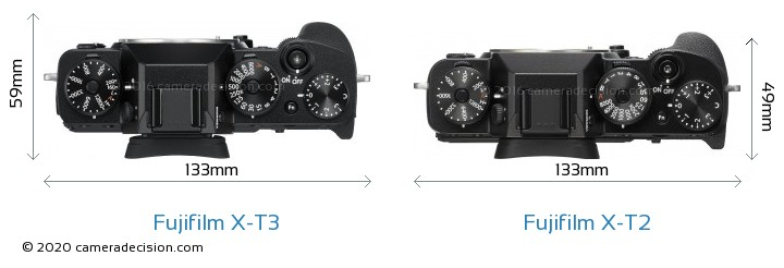 Fujifilm X-T3 vs Fujifilm X-T2 Camera Size Comparison - Top View