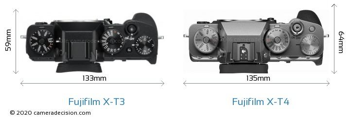 Fujifilm X-T3 vs Fujifilm X-T4 Camera Size Comparison - Top View